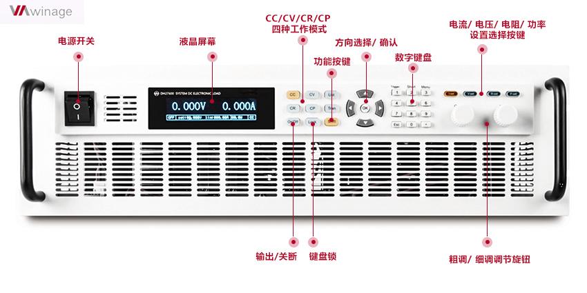 可编程电子负载面板介绍