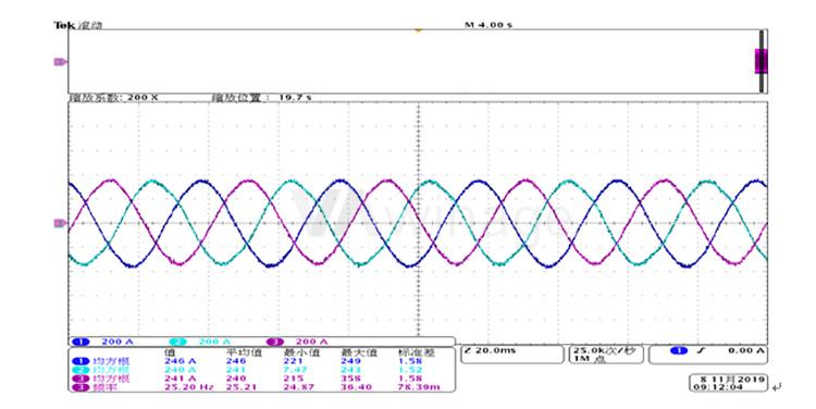 VA4系列定制型制动电阻柜配套3.3KV高压变频器的应用案例